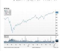 بلومبرج: ارتفاع حجم التداول على سندات الخزانة الأمريكية.. والأسهم العالمية تسجل خسائر جديدة