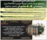 انطلاق مؤتمر ضمن مبادرة البنك الزراعي المصري لتسوية ديون المتعثرين بالمنيا