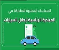 إنفوجراف   المستندات المطلوبة للمشاركة في المبادرة الرئاسية لإحلال السيارات