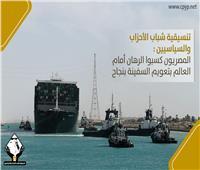 تنسيقية شباب الأحزاب: المصريون كسبوا الرهان أمام العالم بتعويم السفينة بنجاح