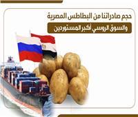 إنفوجراف | السوق الروسي أكبر المستوردين.. حجم صادرات البطاطس المصرية