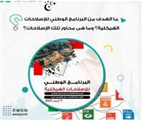 «التخطيط» توضح الهدف من البرنامج الوطني للإصلاحات الهيكلية