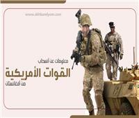 إنفوجراف   أمريكا تنهي حربها في أفغانستان.. ما تفاصيل عملية الانسحاب؟