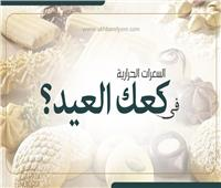 إنفوجراف | السعرات الحرارية في كعك العيد.. تعرف عليها