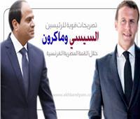 تصريحات قوية للسيسي وماكرون خلال القمة «المصرية- الفرنسية» | إنفوجراف
