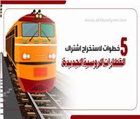 إنفوجراف | 5 خطوات لاستخراج اشتراك القطارات الروسية الجديدة