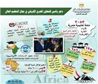 دعم رئاسي بـ2083 منحة تعليمية مصرية لأبناء القارة الإفريقية