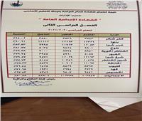 «كفر شكر أولا وبنها ثانيا» ترتيب نجاح طلاب إدارات القليوبية بالشهادة الإعدادية