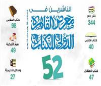 إنفوجراف | الناشرون فى معرض القاهرة الدولي للكتاب «الدورة 52»