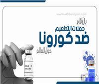 إنفوجراف| بالأرقام.. حملات التطعيم ضد كورونا حول العالم