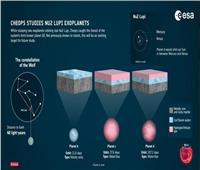 اكتشاف كوكب «فريد من نوعه» يقدر بتسعة أضعاف حجم الأرض