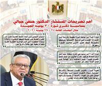 حنفي جبالي: الشعب المصري استعاد دولته ممن أرادوا اختطاف هويته