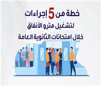 5 إجراءات لتشغيل مترو الأنفاق خلال امتحانات الثانوية العامة
