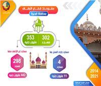 أوقاف البحيرة: بناء 302 مسجد بتكلفة 453 مليون جنيها