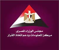 تقرير الإيكونومست: مصر تحتل مركزا متقدما في مؤشر الحياة الطبيعية