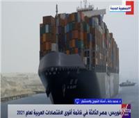 «فوربس»تشيد بالاقتصاد المصري وتتوقع ارتفاع الناتج لـ394.3 مليار دولار  فيديو