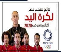 إنفوجراف| نتائج منتخب مصر لكرة اليد في دورة الألعاب الأولمبية طوكيو 2020