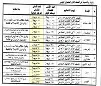 النزول بمجموع القبول للصف الأول الثانوي العام والفني في جنوب سيناء