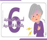 إنفوجراف  6 أسباب للإصابة بالذبحة الصدرية