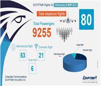 اليوم.. مصر للطيران تسير 80 رحلة جوية لنقل 9255 راكبا