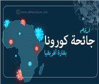 إنفوجراف  جائحة كورونا بأفريقيا في أرقام