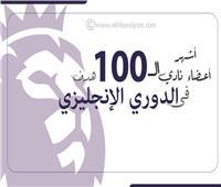 إنفوجراف   أشهر أعضاء نادي الـــ 100 هدف في الدوري الإنجليزي