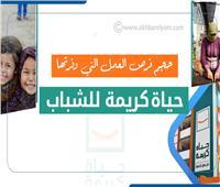 إنفوجراف| حجم فرص العمل التي وفرتها «حياة كريمة» للشباب