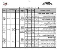 بالأسماء.. ننشر جدول توزيع أعمال دوائر محكمة استئناف أسيوط للعام القضائي الجديد