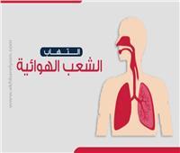 انفوجراف | أعراض إلتهاب الشعب الهوائية