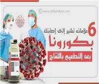 إنفوجراف | 6 علامات تشير إلى إصابتك بكورونا بعد التطعيم باللقاح