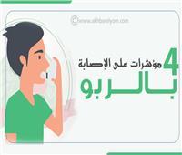 إنفوجراف | 4 مؤشرات تدل على الإصابة بالربو