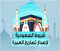 تعرف على شروط السعودية لإصدار تصاريح العمرة | إنفوجراف