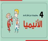 إنفوجراف| 4 معلومات عن فقر الدم «الأنيميا»