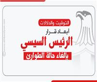 إنفوجراف | التوقيت والدلالات .. أبعاد قرار الرئيس السيسي بإلغاء حالة الطوارئ