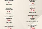 أكثر من مئة منجم ذهب في مصر خارج نطاق الخدمة