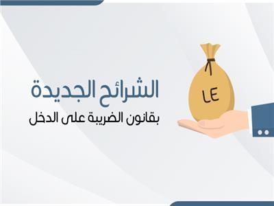 إنفوجراف| تعرف على الشرائح الجديدة بقانون الضريبة على الدخل