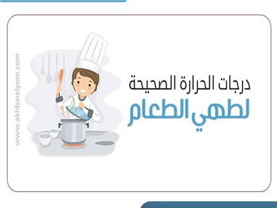 درجات الحرارة الصحيحة لطهي الطعام .. تعرف عليها