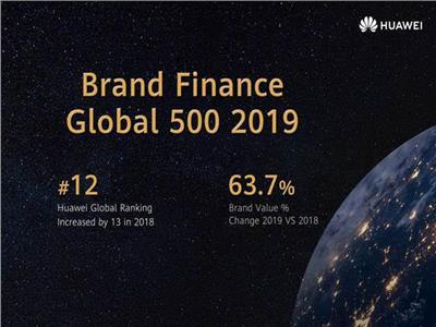 """تقرير Brand Finance"""""""