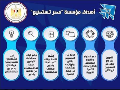 """الهجرة تعلن أهداف مؤسسة """"مصر تستطيع"""""""