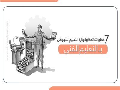 7 خطواط اتخذتها وزارة التعليم للنهوض بالتعليم الفني