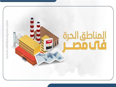المناطق الحرة في مصر