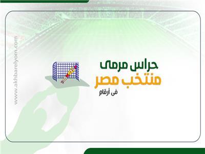 حراس مرمى منتخب مصر في أرقام