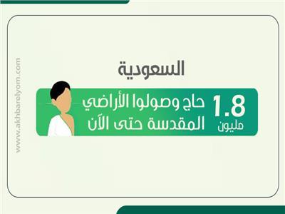 السعودية: وصول 1.8 مليون حاج إلى الأراضي المقدسة