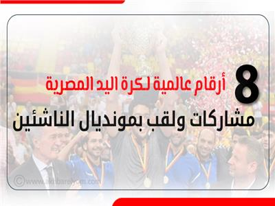 إنفوجراف   أرقام عالمية لكرة اليد المصرية   8 مشاركات ولقب بمونديال الناشئين
