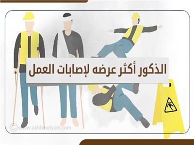 إنفوجراف| الذكور أكثر عرضه لإصابات العمل