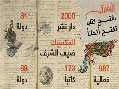 2000 دار نشر من 81 دولة والمكسيك ضيف شرف
