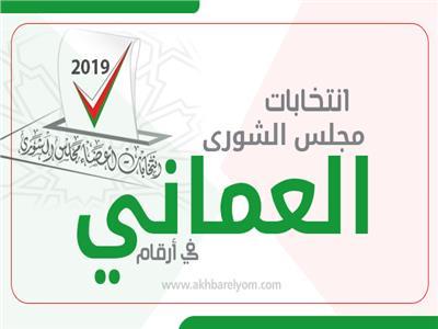 انتخابات مجلس الشوري العماني في أرقام