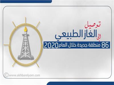 إنفوجراف    توصيل الغاز الطبيعي إلى 86 منطقة جديدة خلال العام 2020