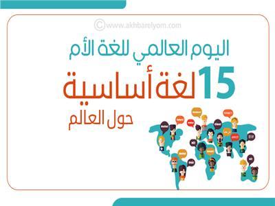 إنفوجراف | في اليوم العالمي للغة الأم| 15 لغة أساسية حول العالم