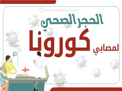 إنفوجراف| تعرف على خطوات «الحجر الصحي» لفيروس كورونا